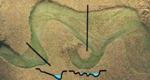 La morfología del río